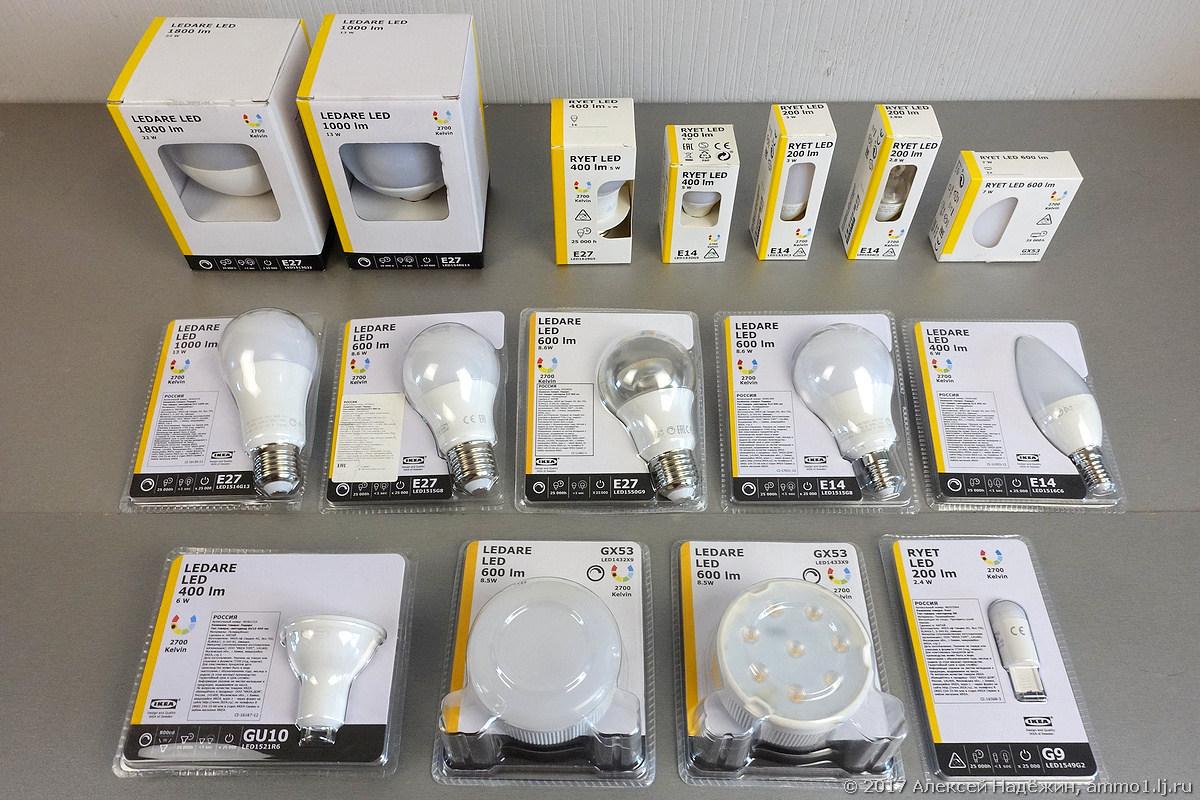 Светодиодные лампы IKEA 2017 года
