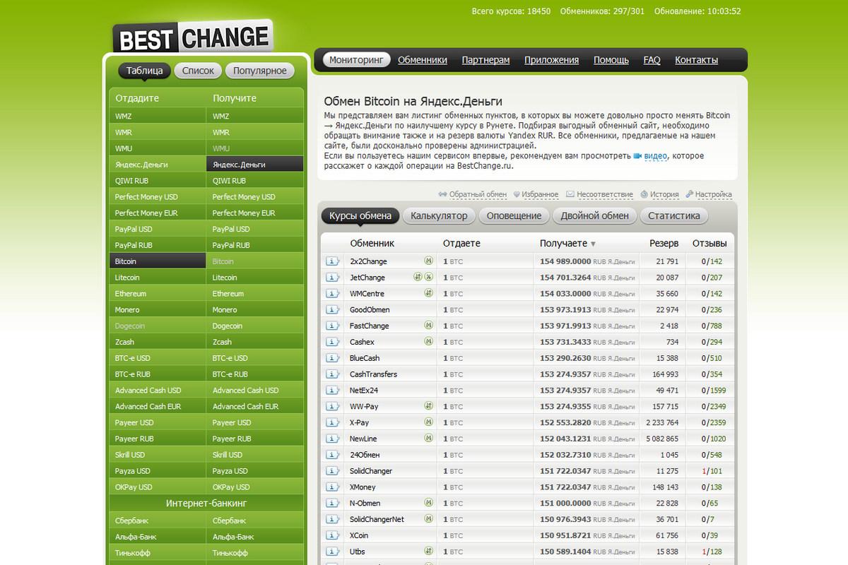 Сервис пополнения и вывода WMX Сервис пополнения